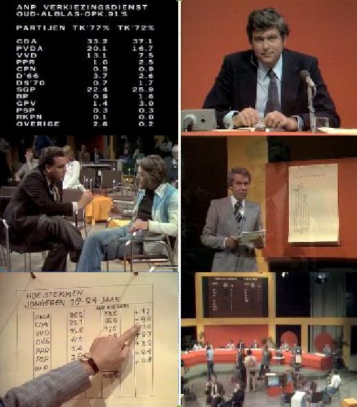 Zo zagen verkiezingsuitslag eruit vóórdat Martin de Groot zich ermee ging bemoeien. NOS, 1977